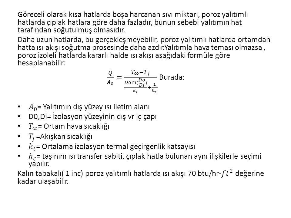 𝑄 𝐴 0 = 𝑇 ∞ − 𝑇 𝑓 𝐷0ln( 𝐷𝑜 𝐷𝑖 ) 𝑘 𝑡 + 1 ℎ 𝑐 Burada: