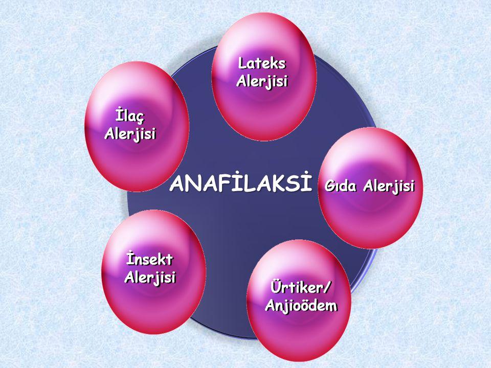 ANAFİLAKSİ Lateks Alerjisi İlaç Alerjisi Gıda Alerjisi İnsekt Alerjisi