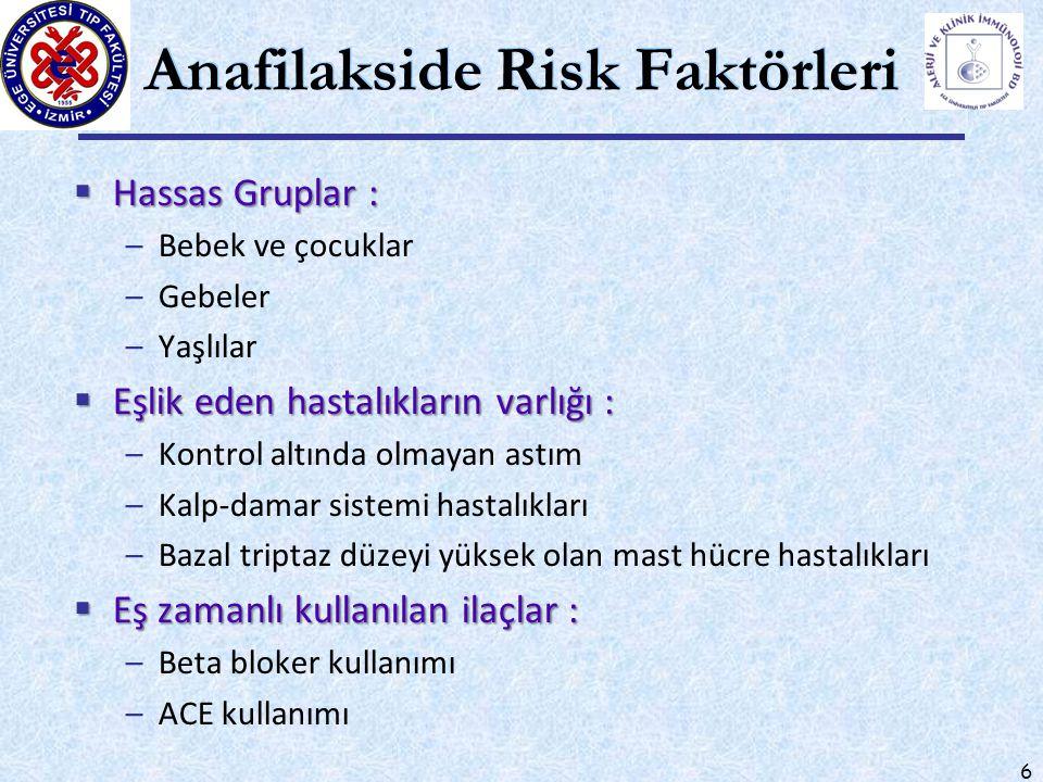 Anafilakside Risk Faktörleri