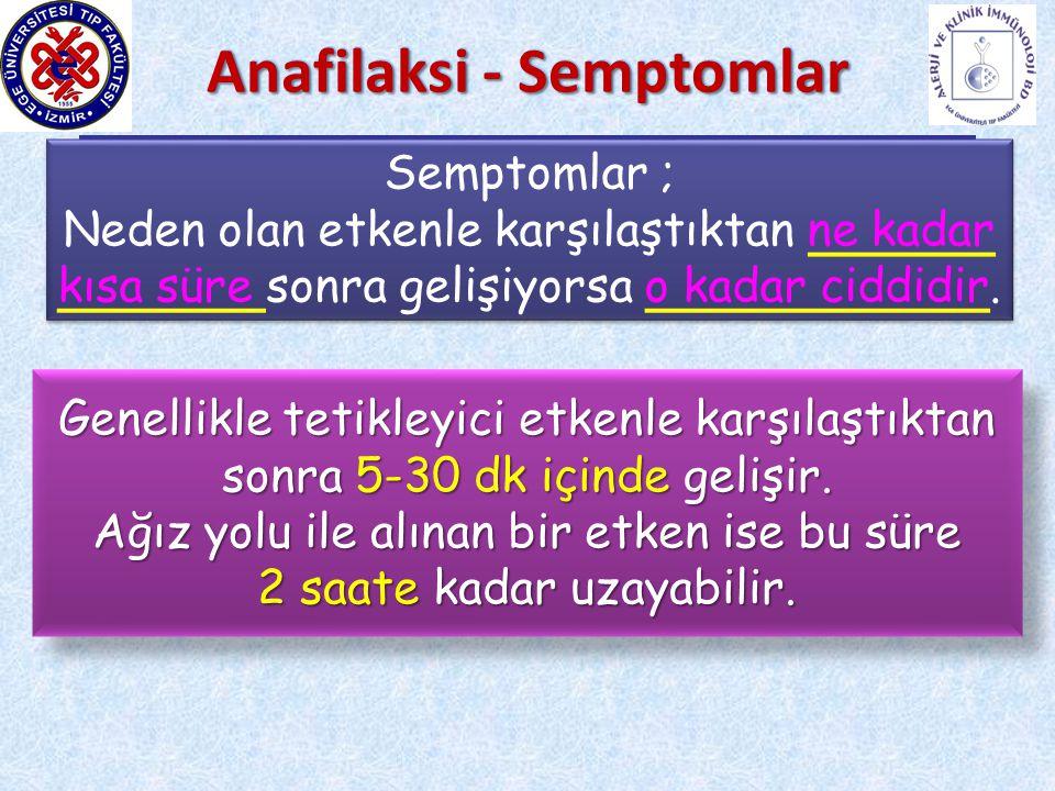 Anafilaksi - Semptomlar