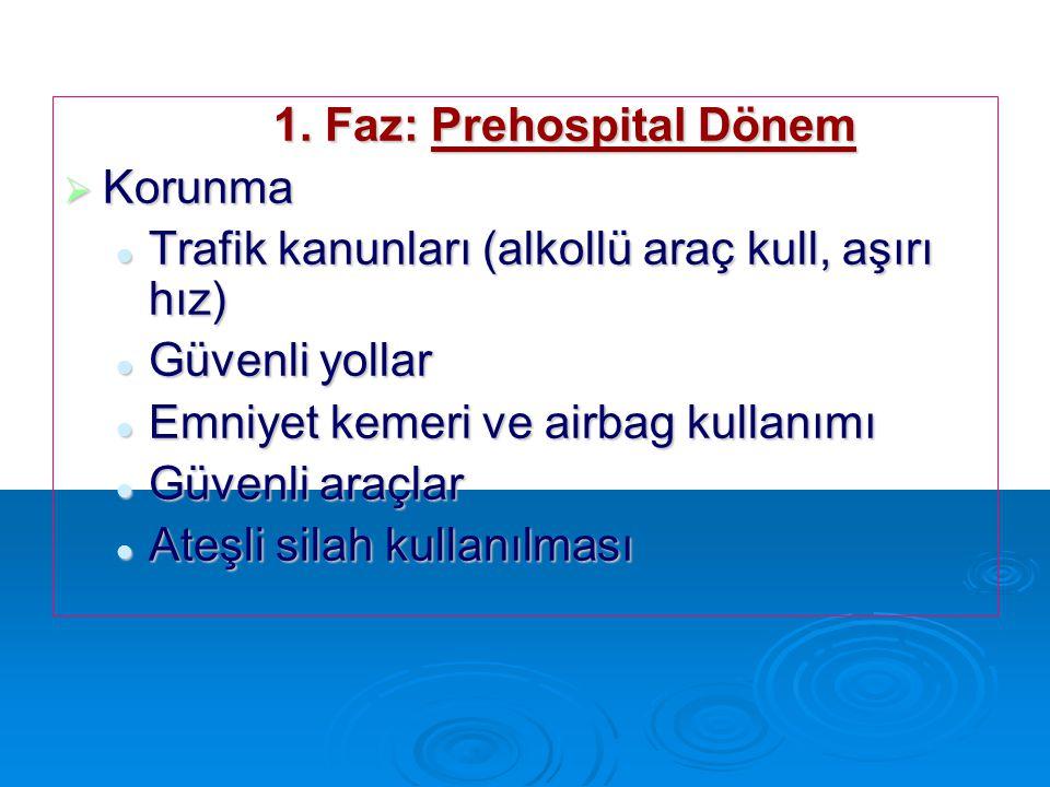 1. Faz: Prehospital Dönem