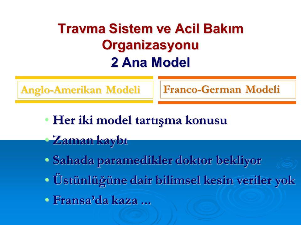 Travma Sistem ve Acil Bakım Organizasyonu