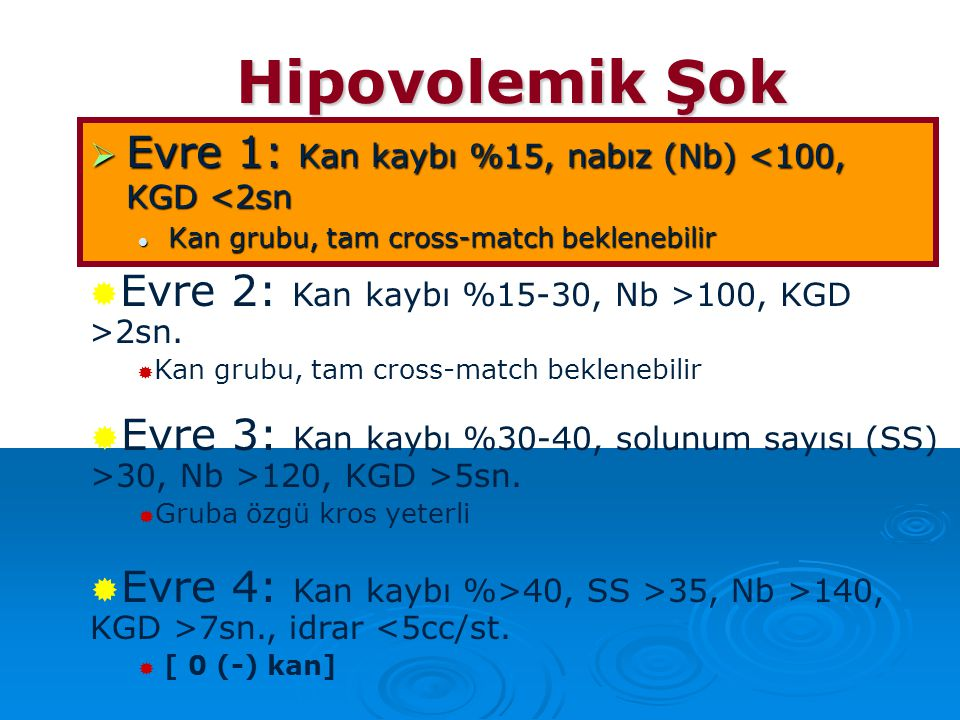 Hipovolemik Şok Evre 1: Kan kaybı %15, nabız (Nb) <100, KGD <2sn