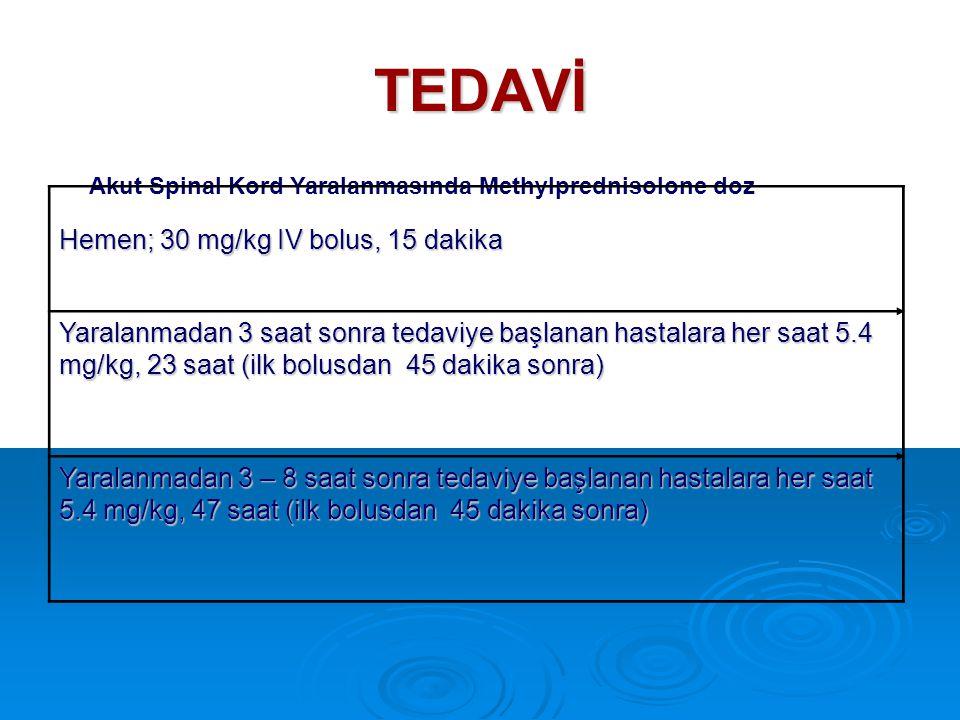 TEDAVİ Hemen; 30 mg/kg IV bolus, 15 dakika
