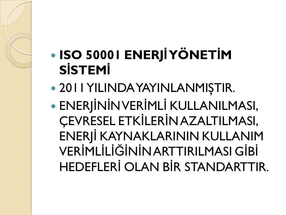 ISO 50001 ENERJİ YÖNETİM SİSTEMİ