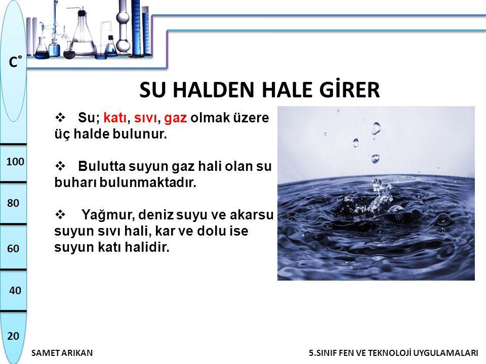 SU HALDEN HALE GİRER Su; katı, sıvı, gaz olmak üzere üç halde bulunur.