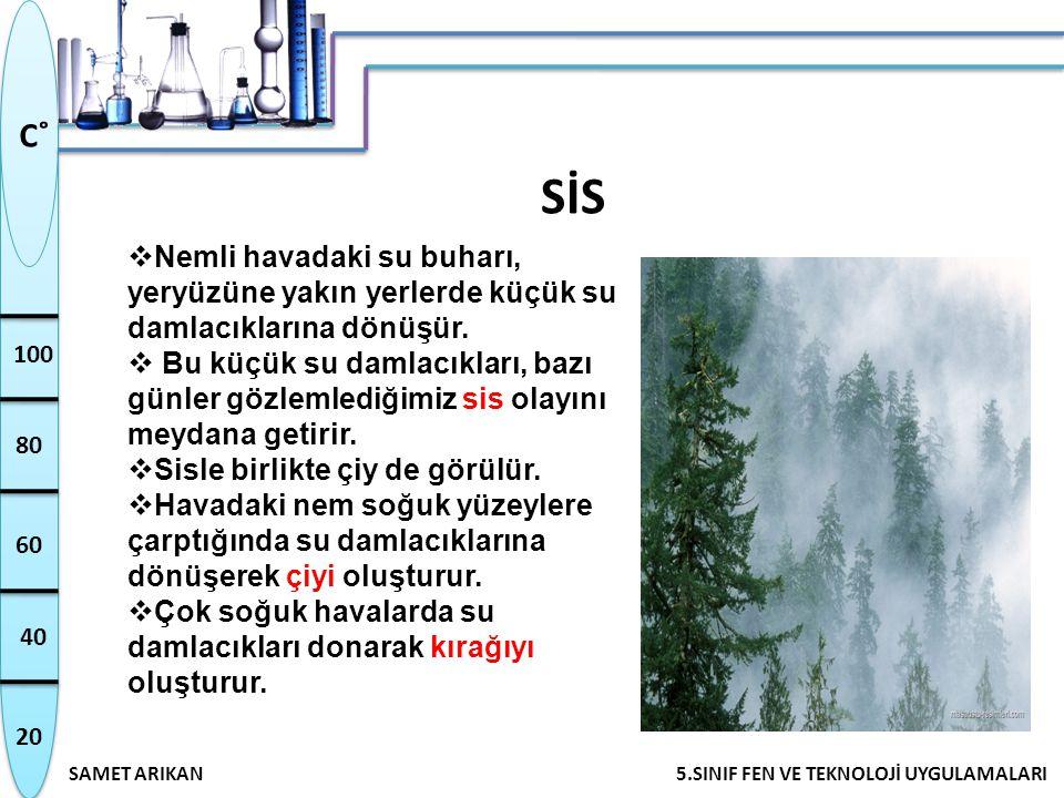SİS Nemli havadaki su buharı, yeryüzüne yakın yerlerde küçük su damlacıklarına dönüşür.