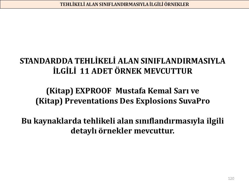 (Kitap) EXPROOF Mustafa Kemal Sarı ve