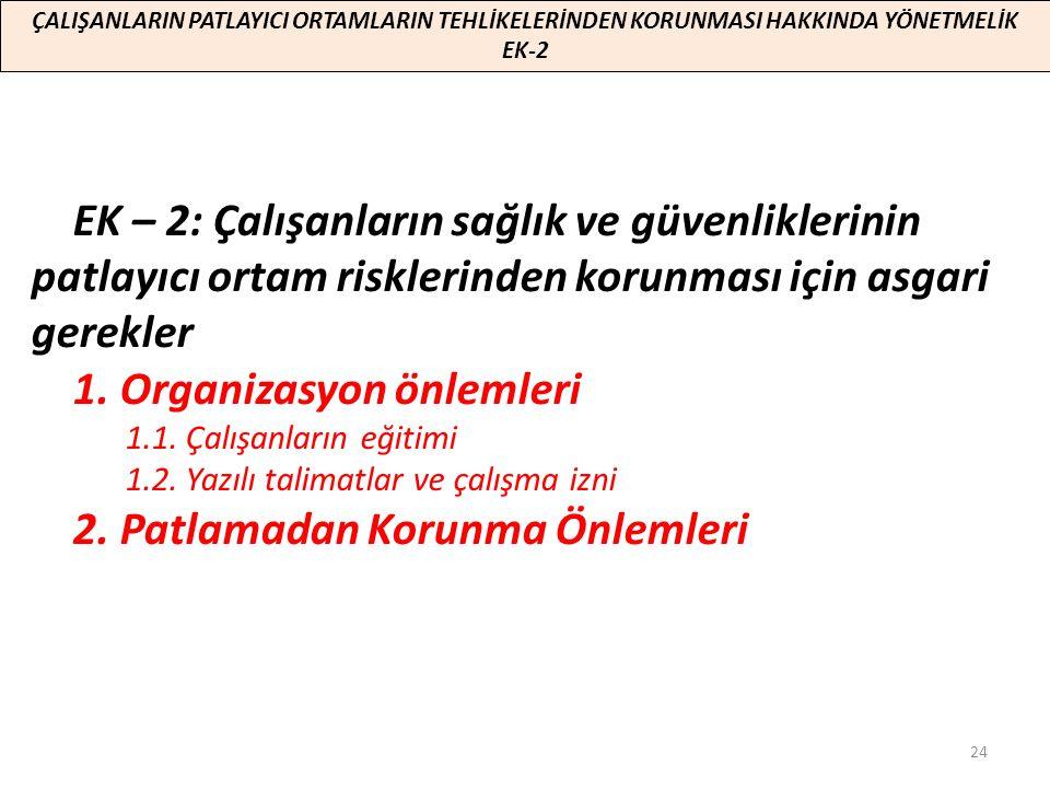 1. Organizasyon önlemleri