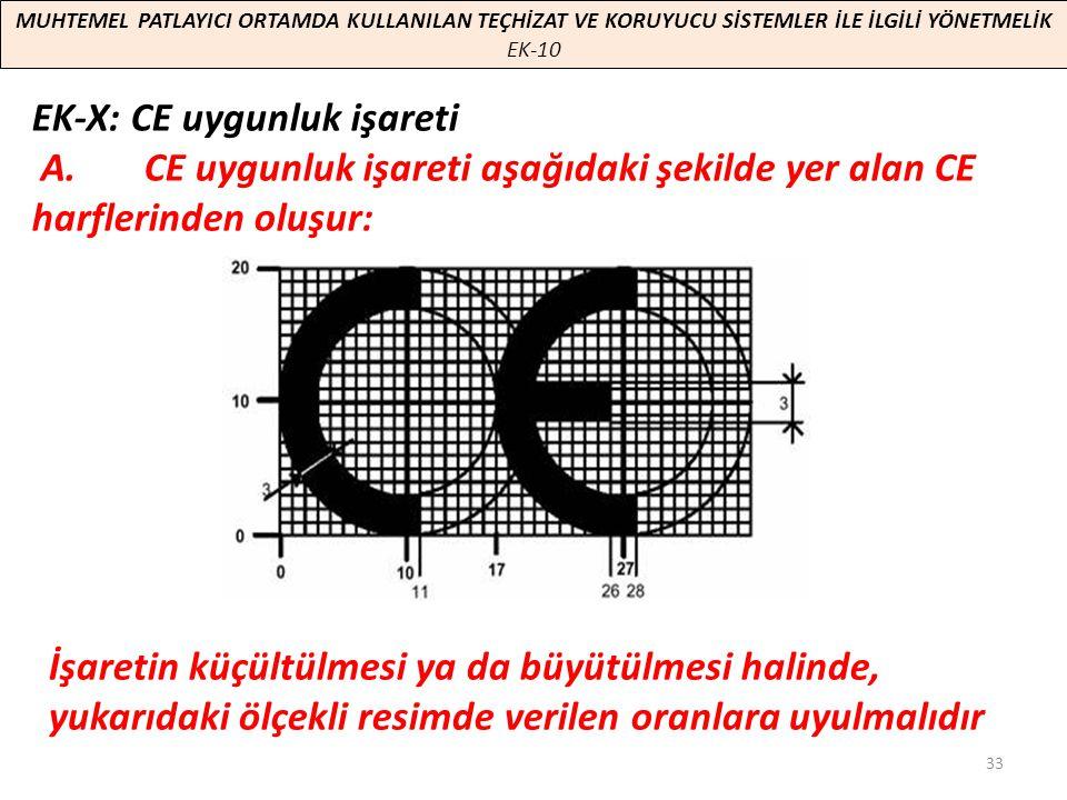 EK-X: CE uygunluk işareti