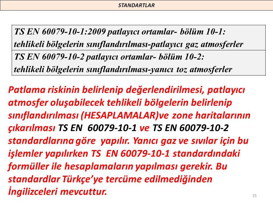 STANDARTLAR TS EN 60079-10-1:2009 patlayıcı ortamlar- bölüm 10-1: tehlikeli bölgelerin sınıflandırılması-patlayıcı gaz atmosferler.