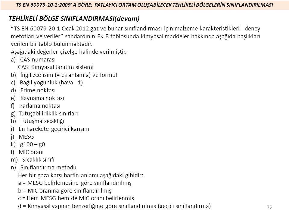 TEHLİKELİ BÖLGE SINIFLANDIRMASI(devam)