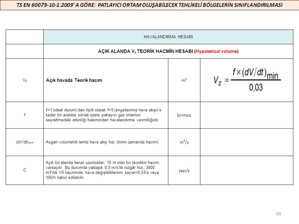 AÇIK ALANDA Vz TEORİK HACMİN HESABI (Hypotetical volume)