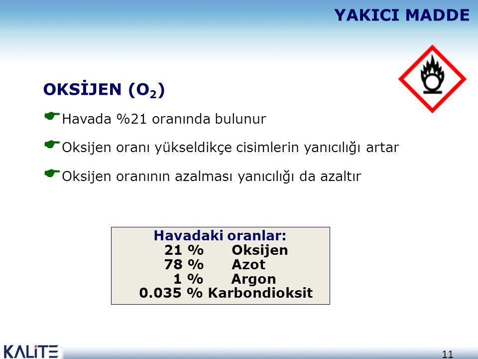 YAKICI MADDE OKSİJEN (O2) Havada %21 oranında bulunur