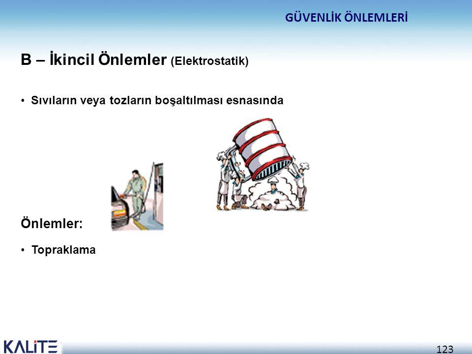 B – İkincil Önlemler (Elektrostatik)