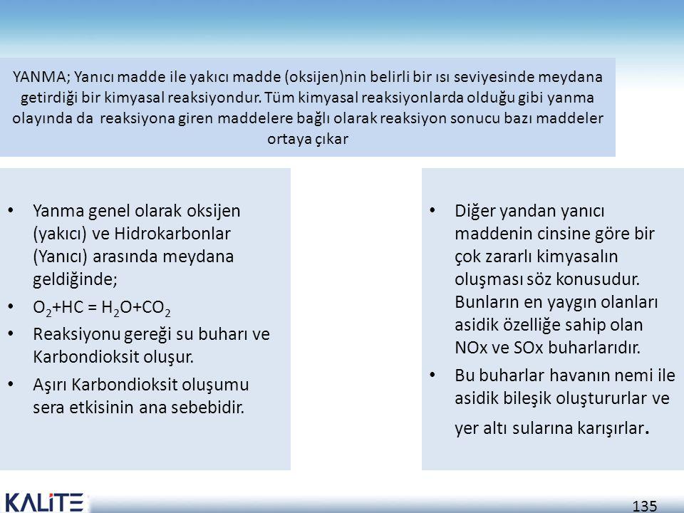 Reaksiyonu gereği su buharı ve Karbondioksit oluşur.
