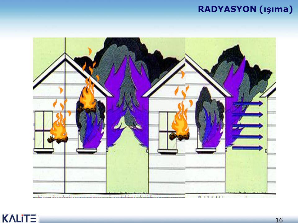 RADYASYON (ışıma) 16