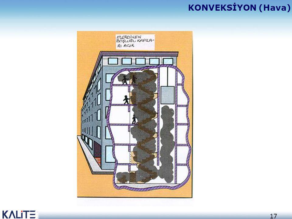 KONVEKSİYON (Hava) 17
