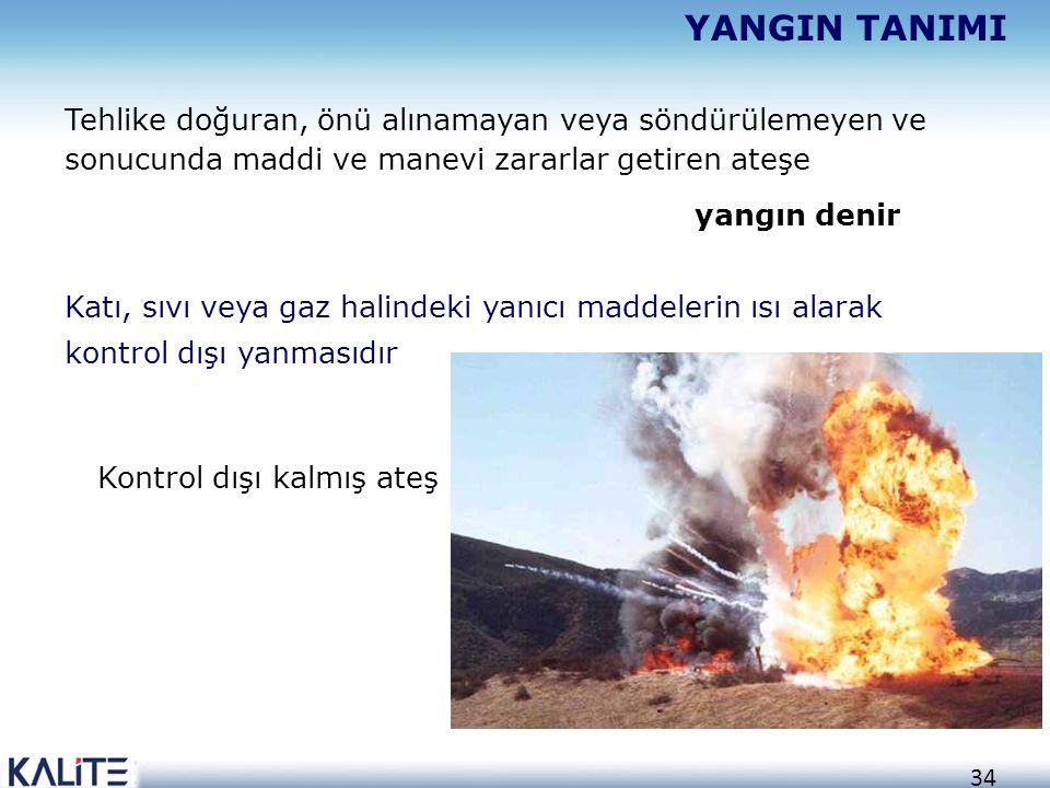 YANGIN TANIMI Tehlike doğuran, önü alınamayan veya söndürülemeyen ve sonucunda maddi ve manevi zararlar getiren ateşe.