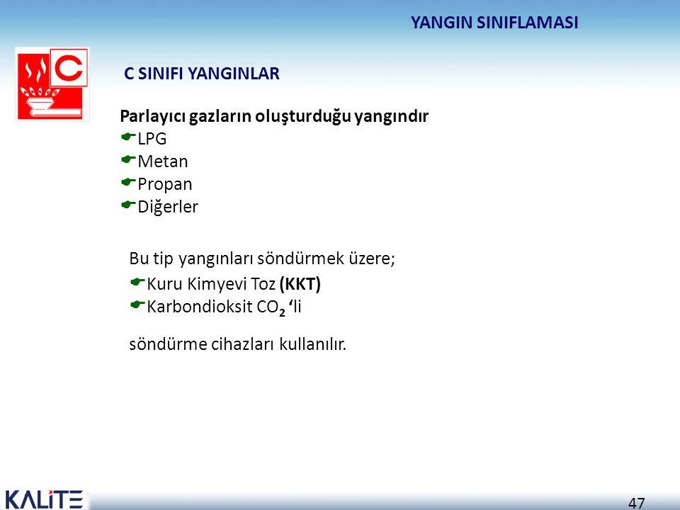 Parlayıcı gazların oluşturduğu yangındır LPG Metan Propan Diğerler