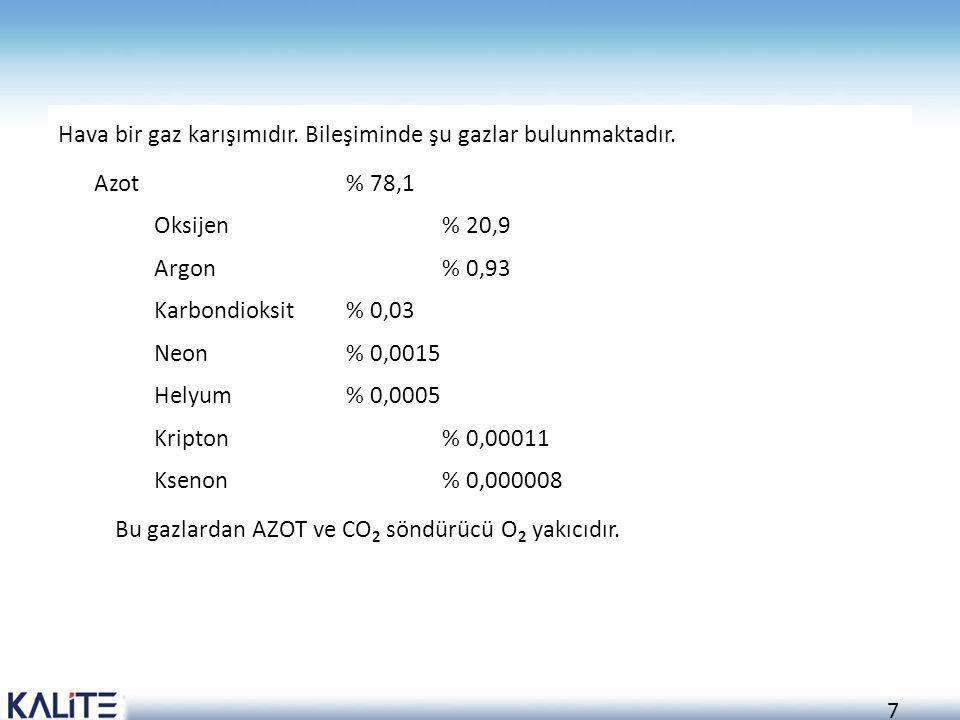 Hava bir gaz karışımıdır. Bileşiminde şu gazlar bulunmaktadır