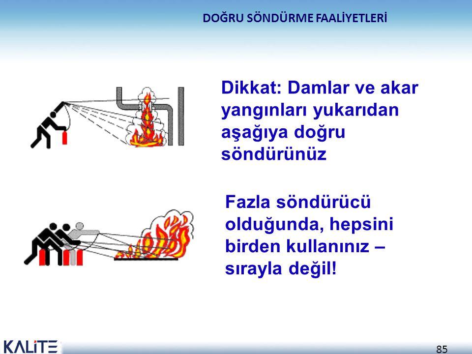 Dikkat: Damlar ve akar yangınları yukarıdan aşağıya doğru söndürünüz