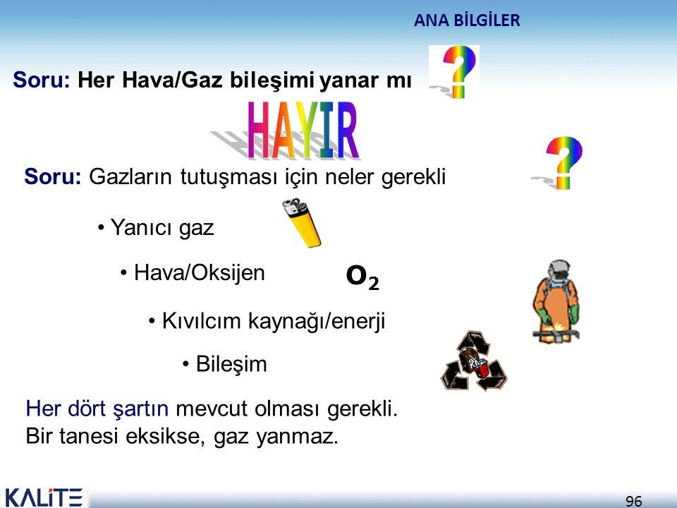HAYIR O2 Soru: Her Hava/Gaz bileşimi yanar mı