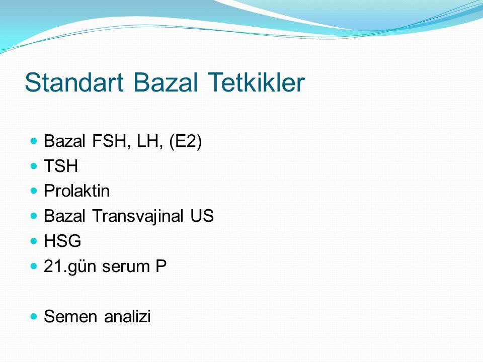 Standart Bazal Tetkikler