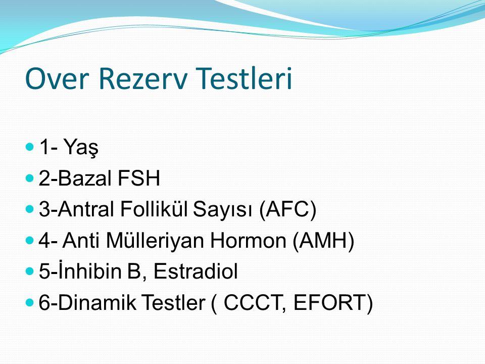 Over Rezerv Testleri 1- Yaş 2-Bazal FSH 3-Antral Follikül Sayısı (AFC)