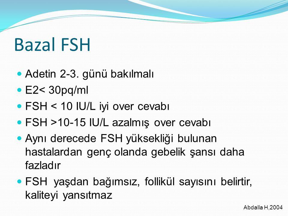 Bazal FSH Adetin 2-3. günü bakılmalı E2< 30pq/ml