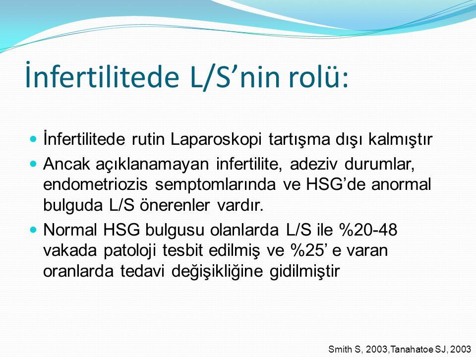 İnfertilitede L/S'nin rolü: