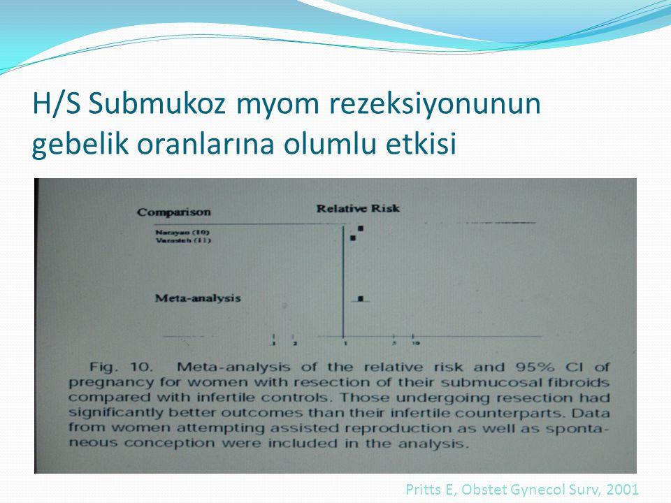 H/S Submukoz myom rezeksiyonunun gebelik oranlarına olumlu etkisi