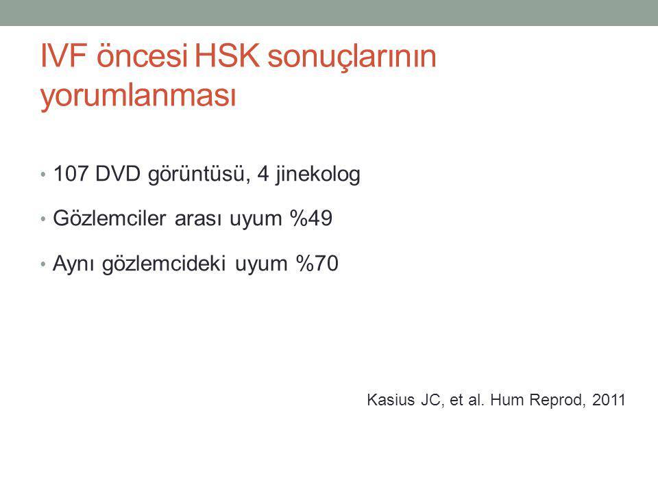 IVF öncesi HSK sonuçlarının yorumlanması