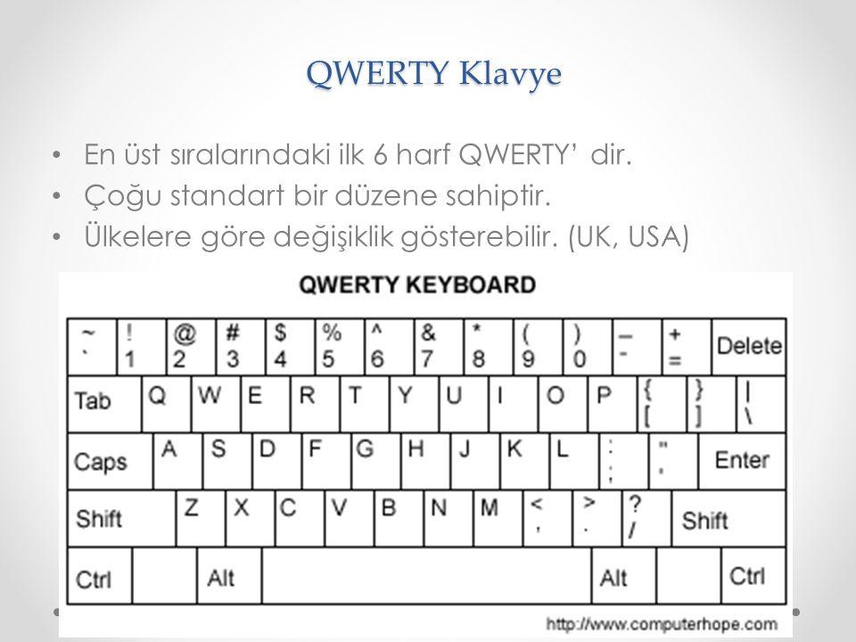 QWERTY Klavye En üst sıralarındaki ilk 6 harf QWERTY' dir.