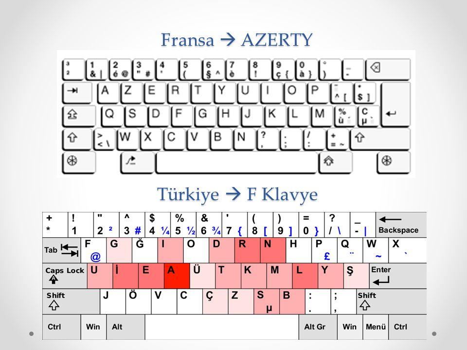 Fransa  AZERTY Türkiye  F Klavye