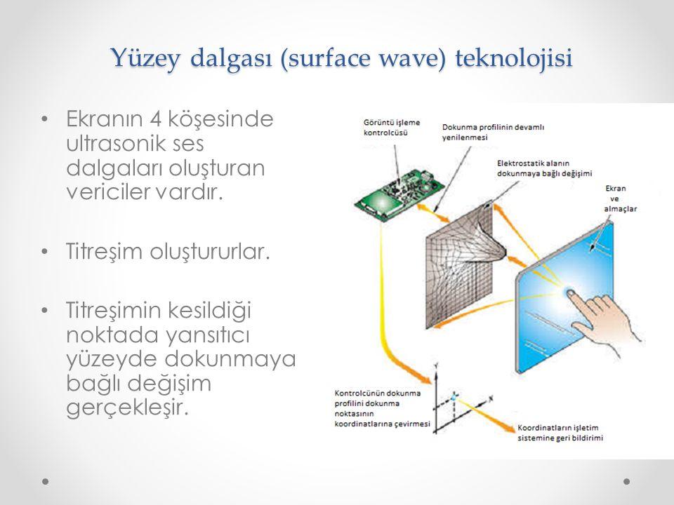 Yüzey dalgası (surface wave) teknolojisi