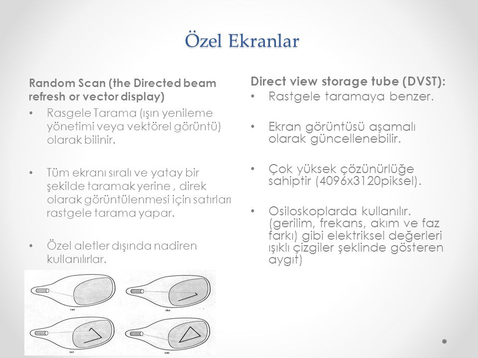 Özel Ekranlar Direct view storage tube (DVST):