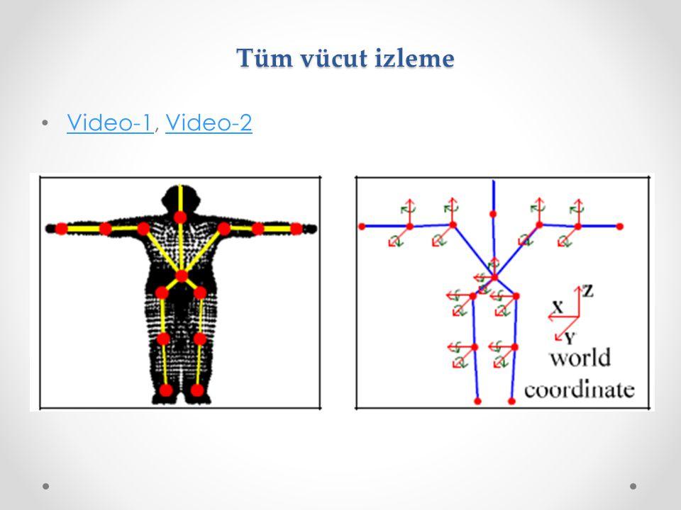 Tüm vücut izleme Video-1, Video-2