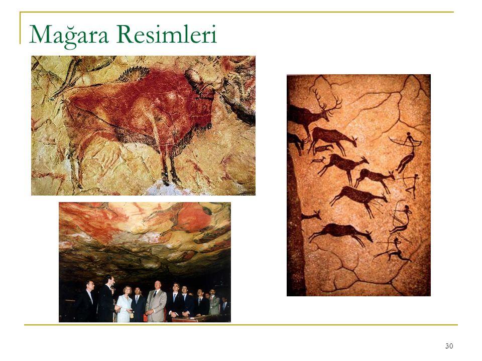 Mağara Resimleri