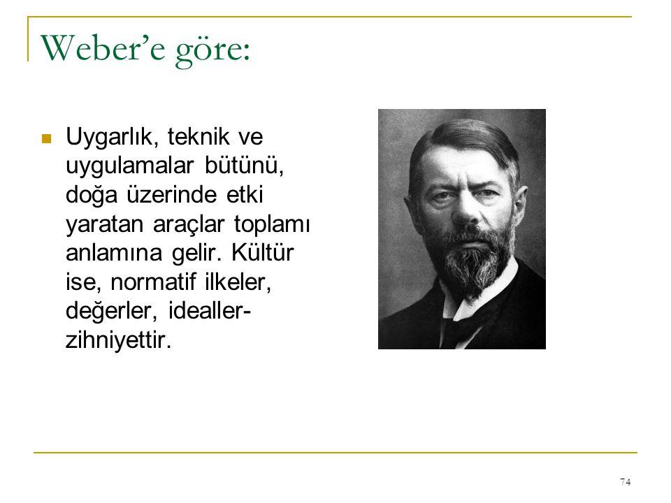 Weber'e göre:
