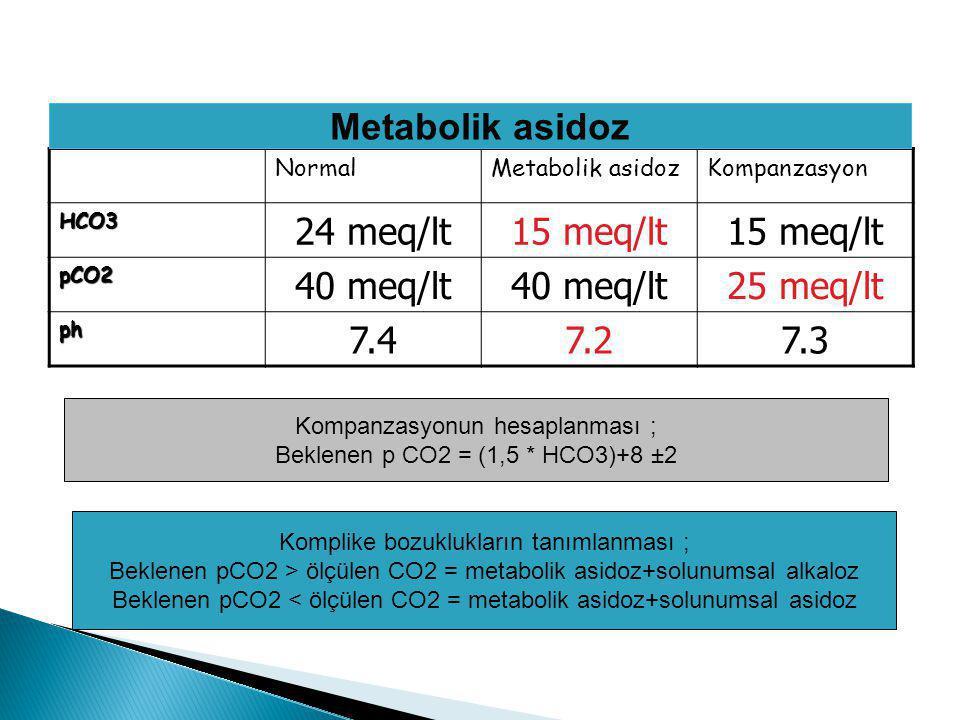 Metabolik asidoz 24 meq/lt 15 meq/lt 40 meq/lt 25 meq/lt 7.4 7.2 7.3