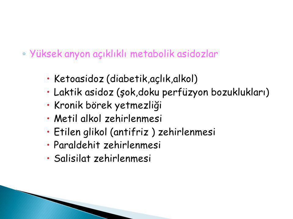 Yüksek anyon açıklıklı metabolik asidozlar