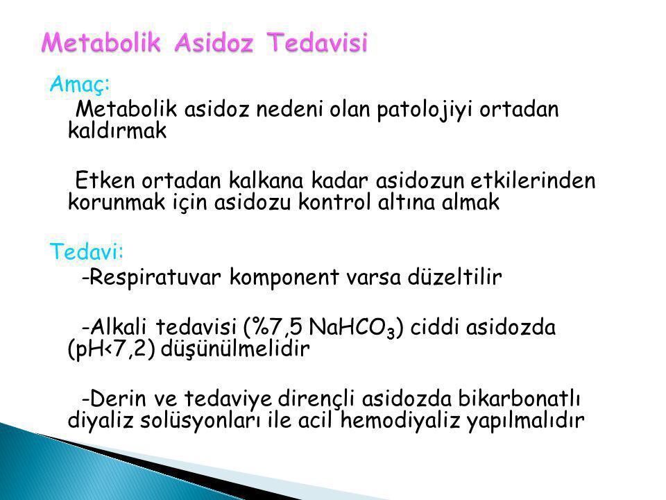 Metabolik Asidoz Tedavisi