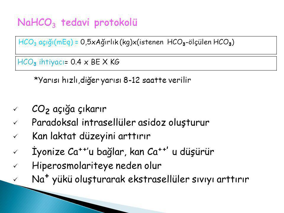 NaHCO3 tedavi protokolü
