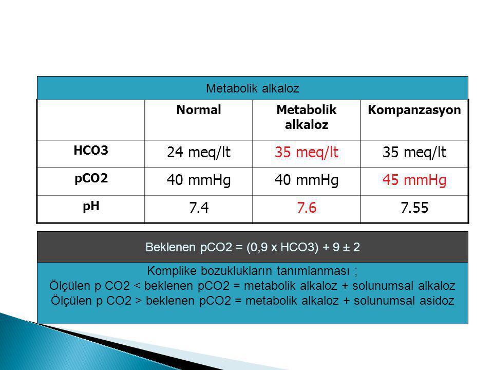 24 meq/lt 35 meq/lt 40 mmHg 45 mmHg 7.4 7.6 7.55 Metabolik alkaloz