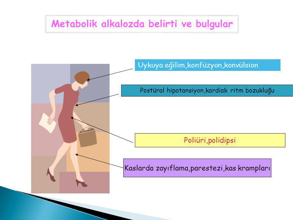 Metabolik alkalozda belirti ve bulgular