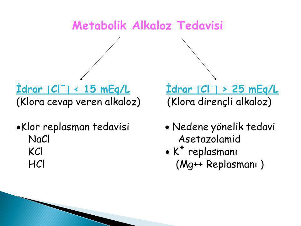 Metabolik Alkaloz Tedavisi