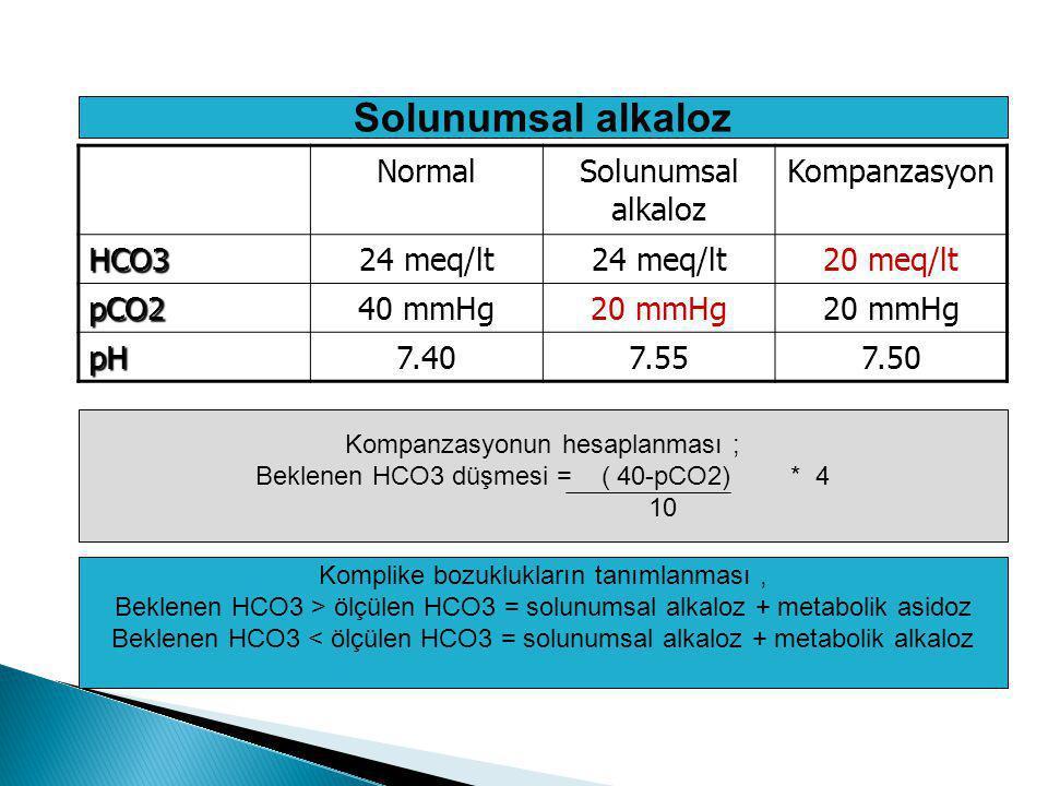 Solunumsal alkaloz Normal Solunumsal alkaloz Kompanzasyon HCO3