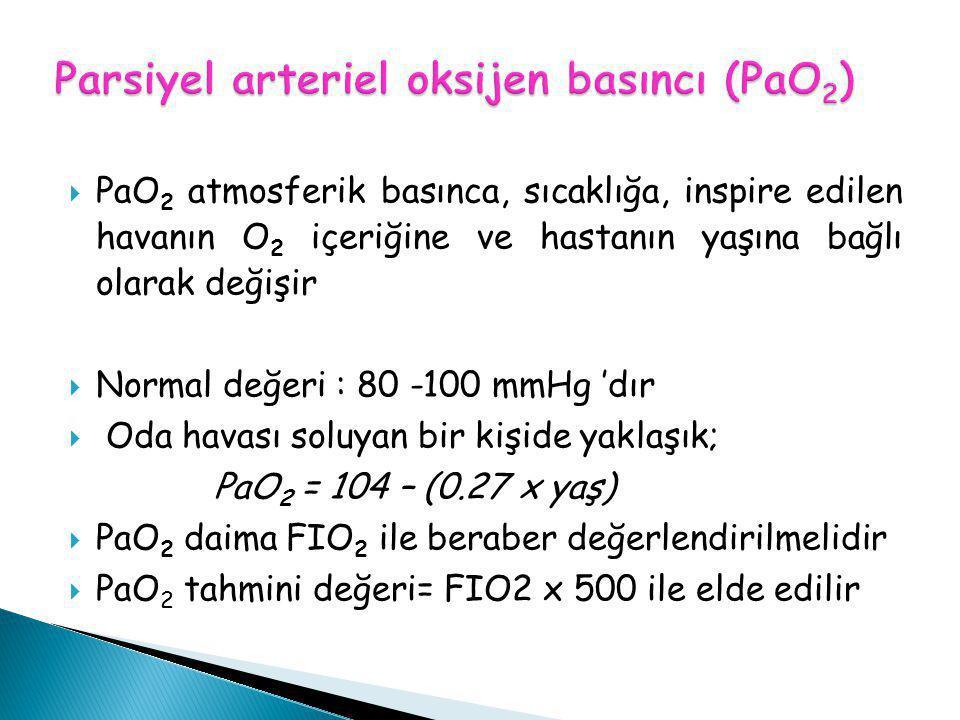 Parsiyel arteriel oksijen basıncı (PaO2)