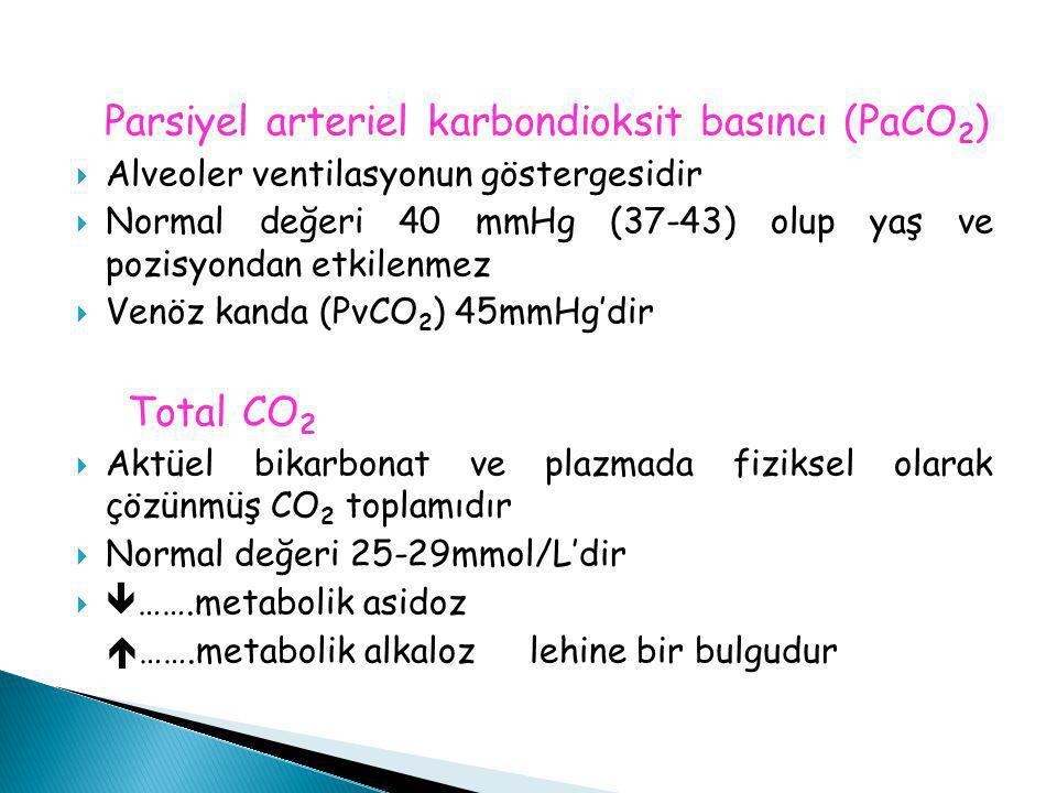Parsiyel arteriel karbondioksit basıncı (PaCO2)